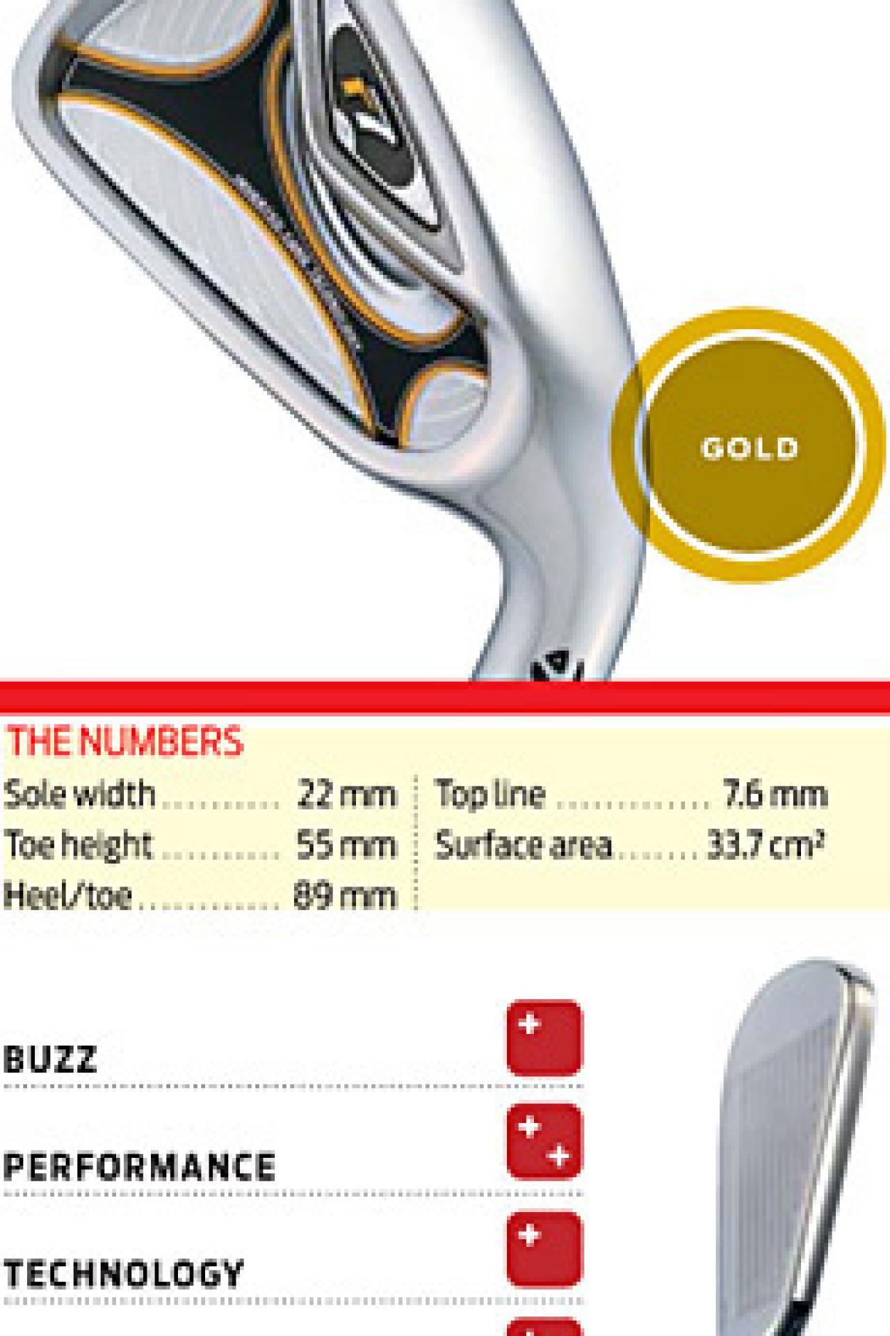 Hot List 2008: Game Improvement Irons | Golf Digest