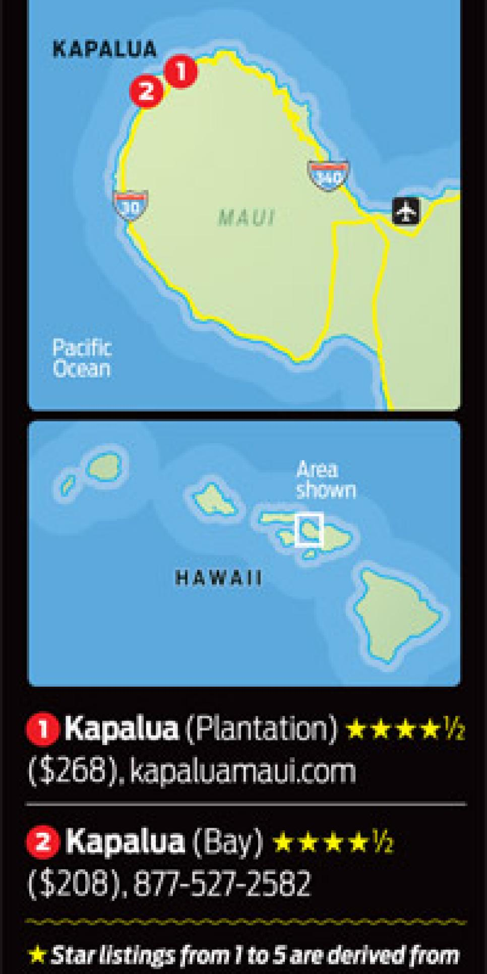 courses-2012-09-coar02_away_game_kapalua.jpg