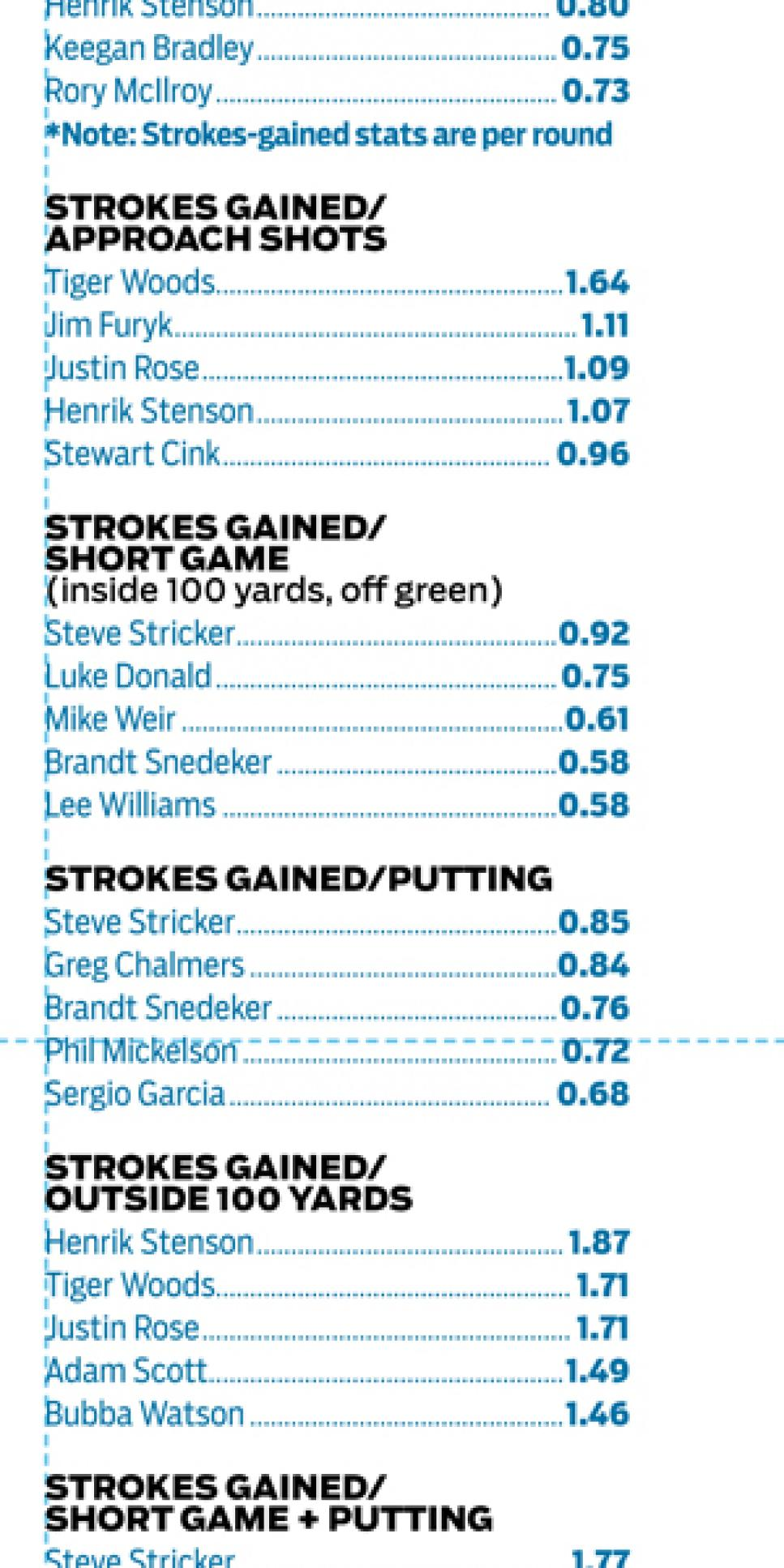 golfworld-2014-01-gwar05-shotlink-feature-0113.jpg