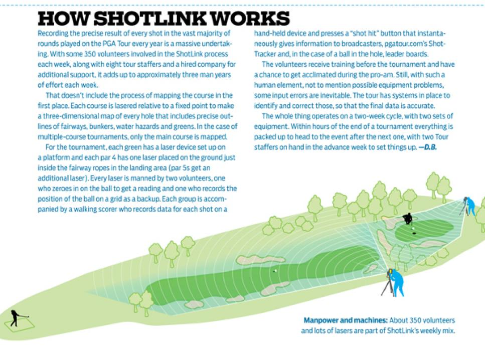 golfworld-2014-01-gwar07-shotlink-feature-0113.jpg