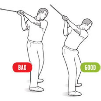 The Problem: Flat Shoulder Plane