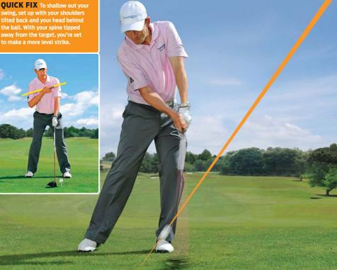 Angle Of Attack Stops The Pop-Up