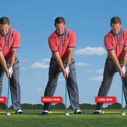 The Key to Golf Ball Position is Keeping it Constant