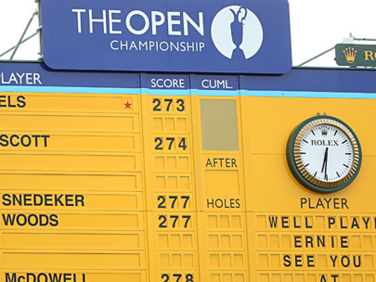 British open golf betting directory template online sports betting world cup