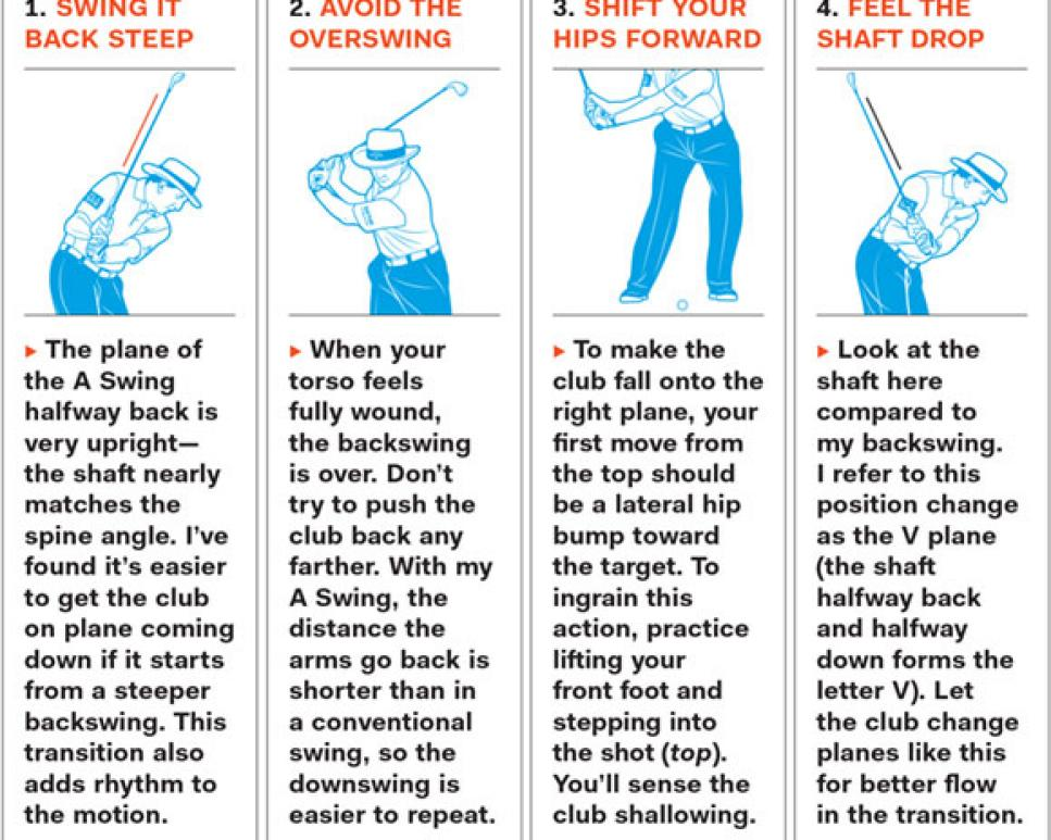 instruction-2015-08-inar02-leadbetter-backswing.jpg