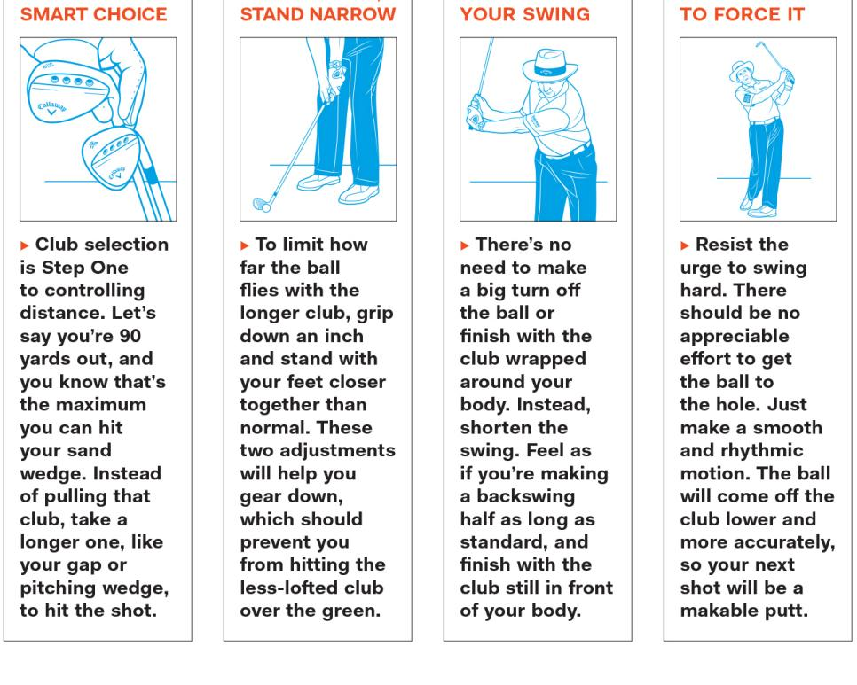 David-Leadbetter-step-by-step-short-irons-captions.jpg