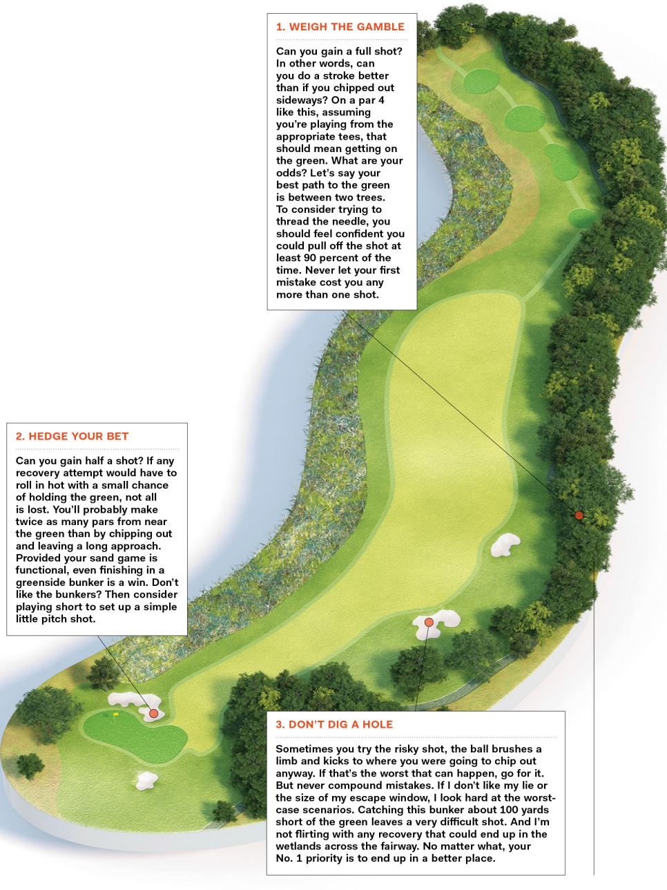 Spring-Creek-Ranch-Collierville-12-Nicklaus-Strategy.jpg