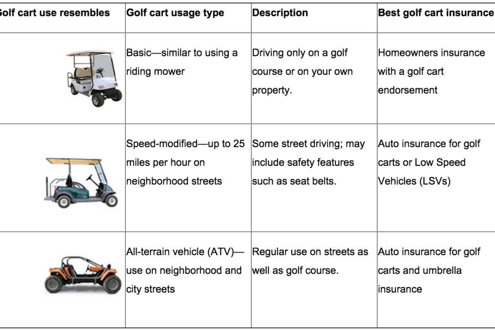 160211-golf-cart-insurance.png