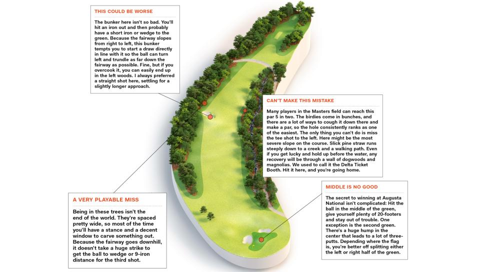 Augusta-National-GC-hole-2-nicklaus-strategy.jpg