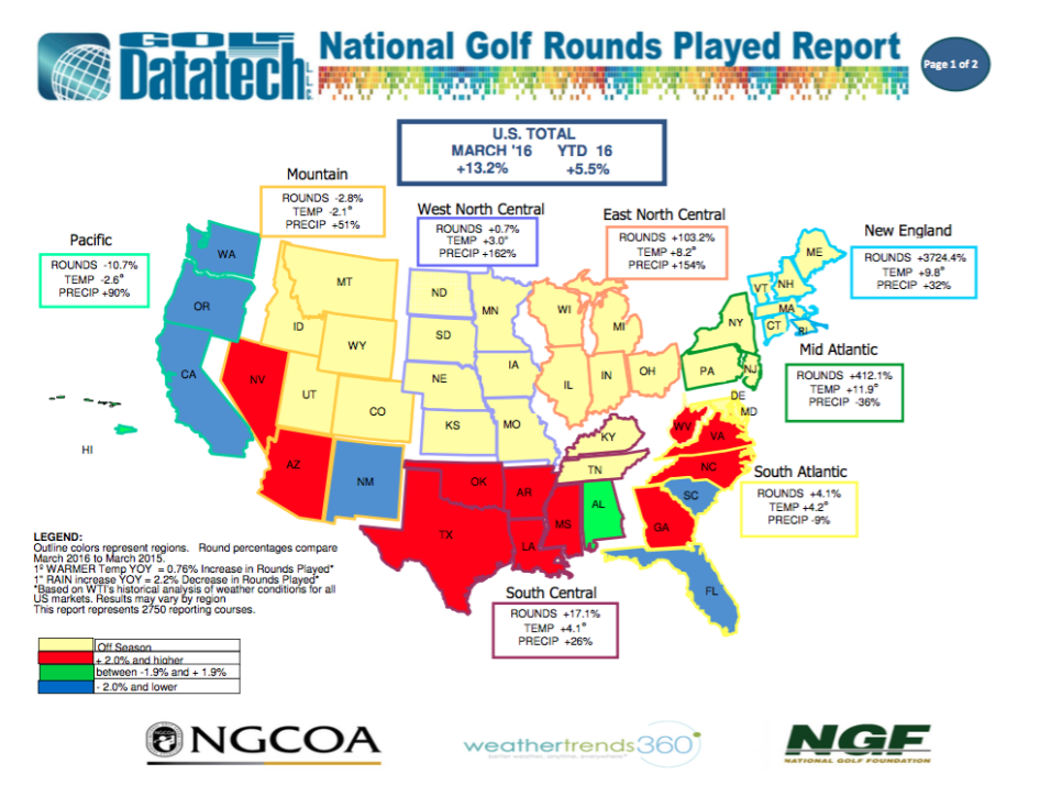 National-Golf-Foundation-2016.png