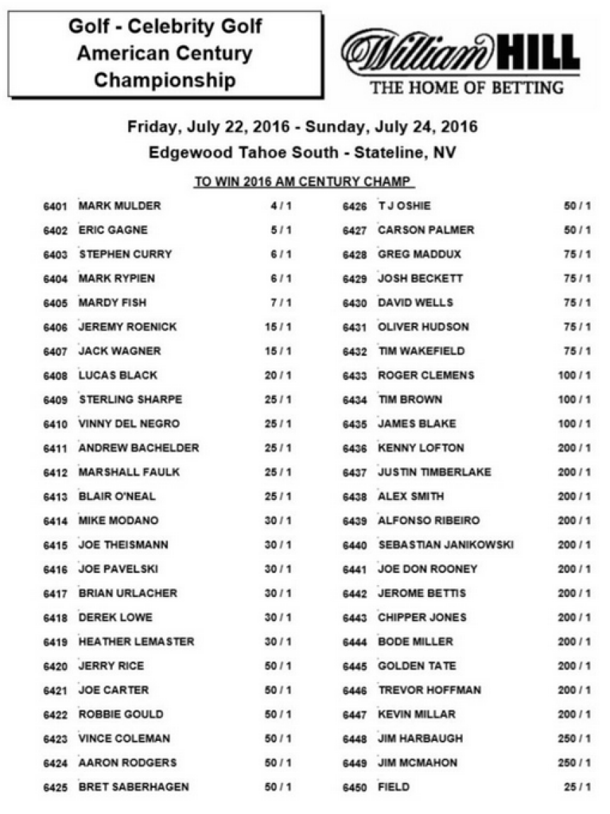 160721-celebrity-golf-odds.png