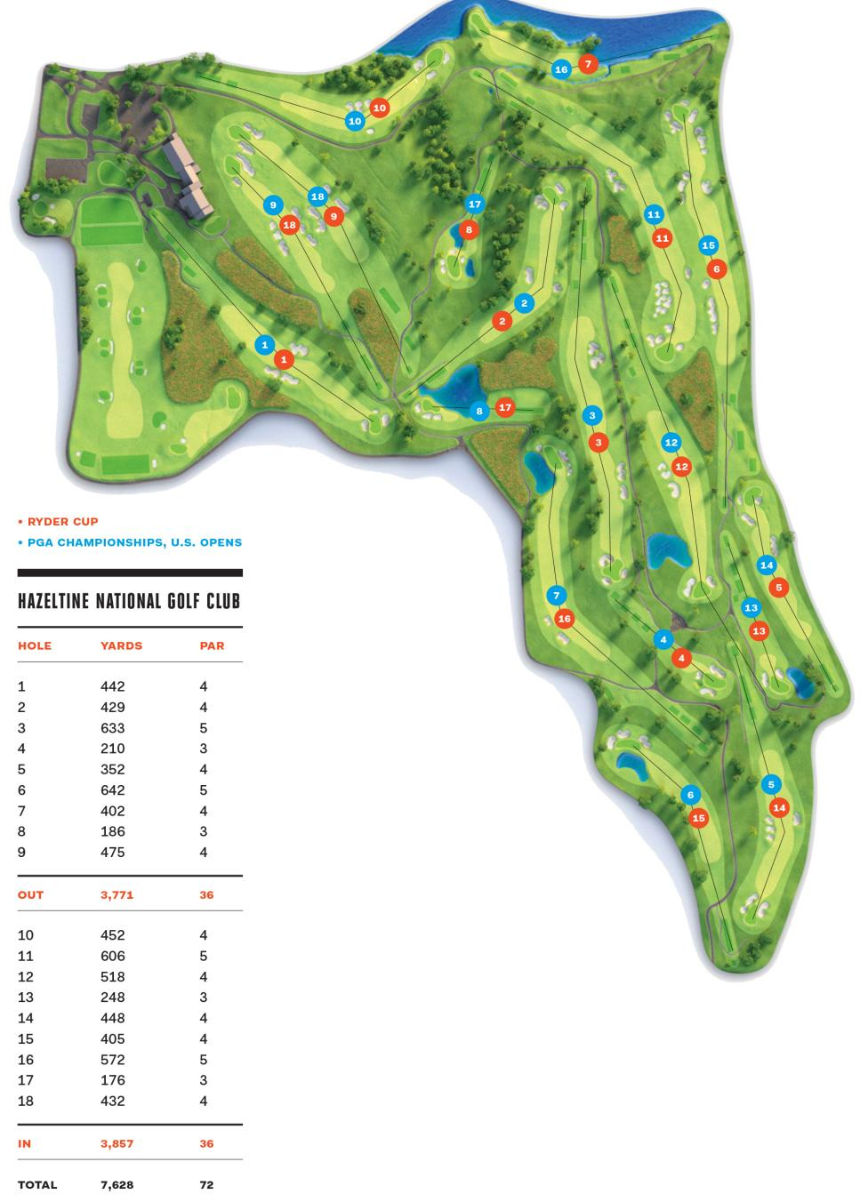 Hazeltine-National-Golf-Club-aerial-map-yardages.jpg