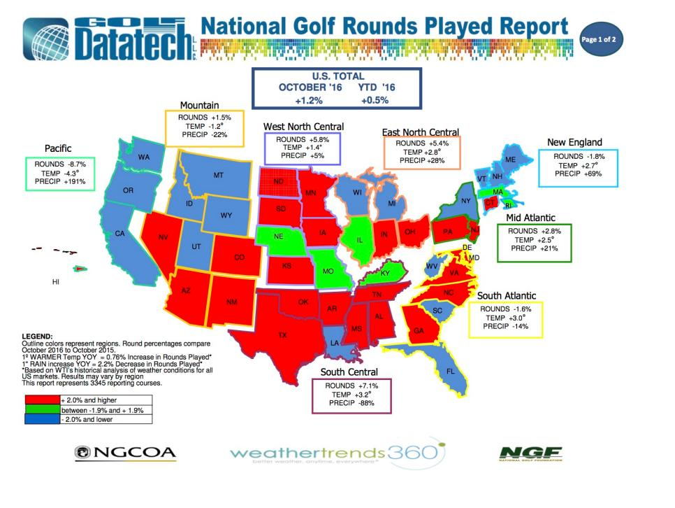 October National Rounds Played Report 2016.jpg