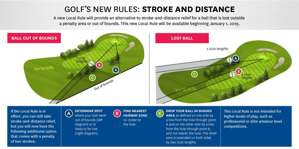 usga-lost-ball-ob-local-rule-2019-graphic.jpg