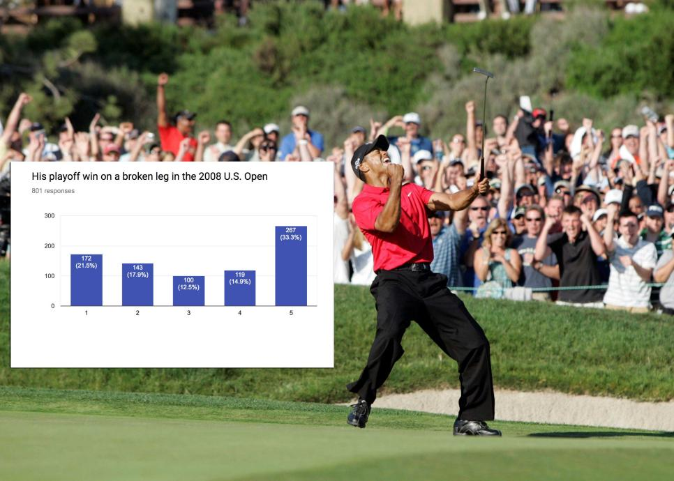 tiger-woods-2008-open.jpg
