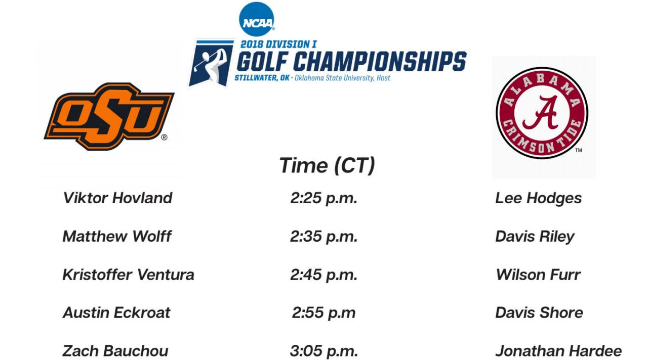 Oklahoma State to face Alabama in 2018 NCAA Golf ...