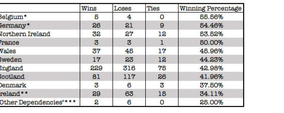 ryder-cup-country-european-breakdown-updated.jpg