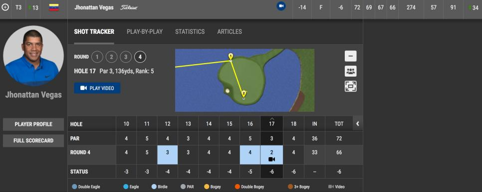 jhonattan-vegas-shot-tracker-17th-long-putt.jpg