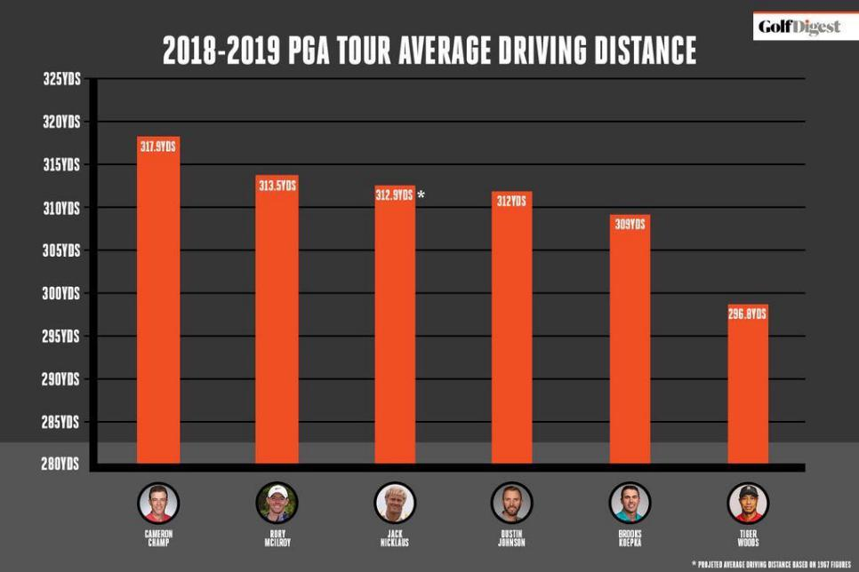 driving-distance-graphic-jack-80th.jpg