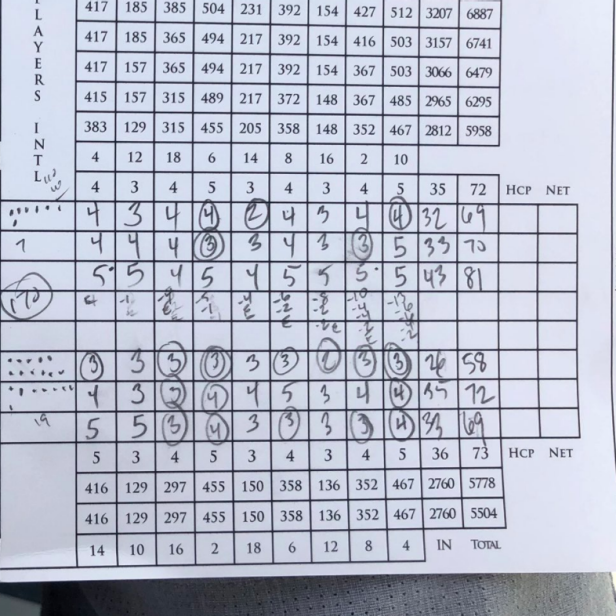 Chicago Cubs infielder fires 69—and still manages to lose by 11 shots to PGA Tour pro
