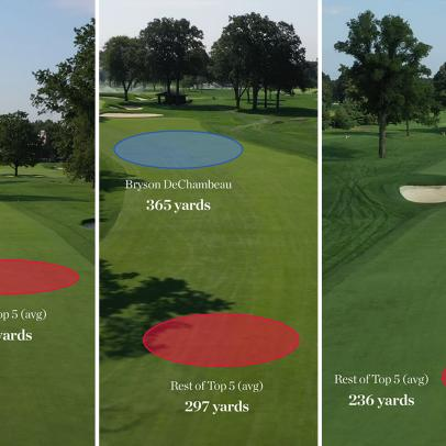 U.S. Open 2020: Three graphics show the staggering distance advantage Bryson DeChambeau enjoyed at Winged Foot